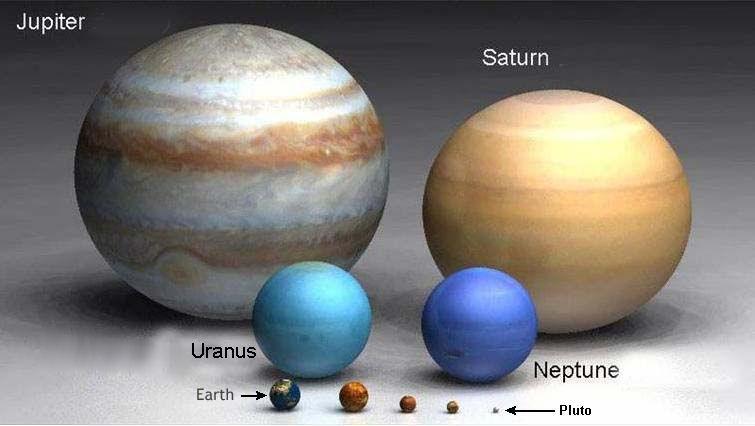 Pluto to Jupiter