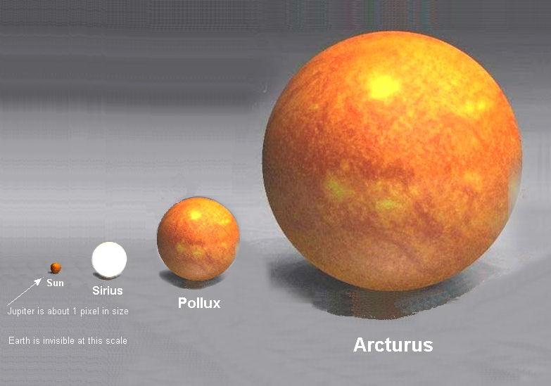 Sun to Arcturus