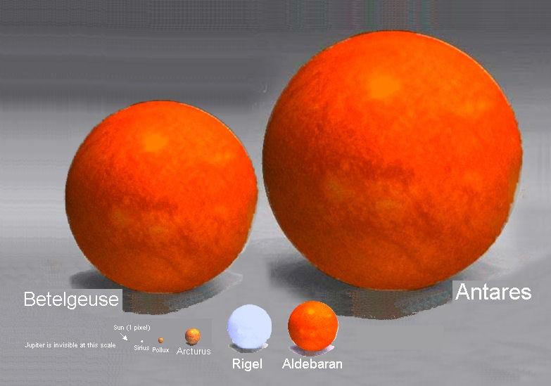 Sun to Antares